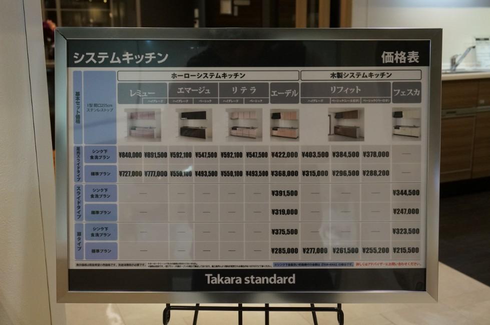 タカラスタンダードのキッチンの価格帯表