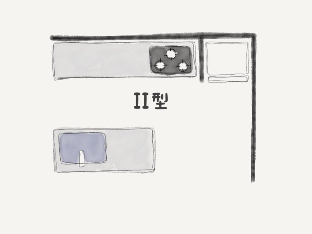 ii型キッチンレイアウト