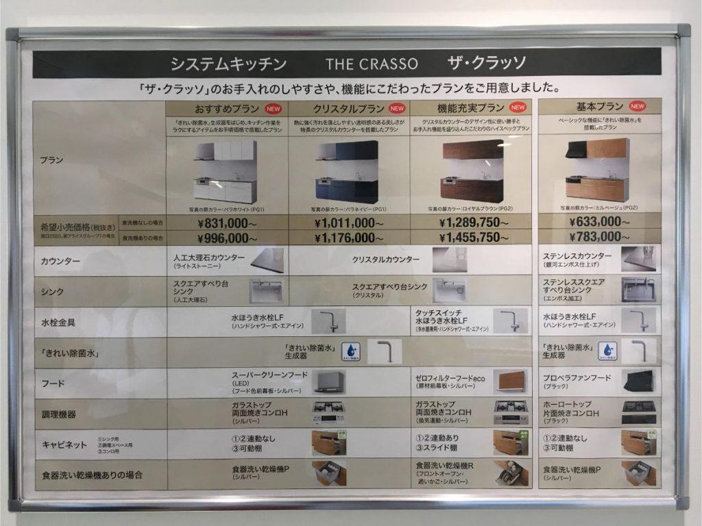 TOTOのキッチン価格表