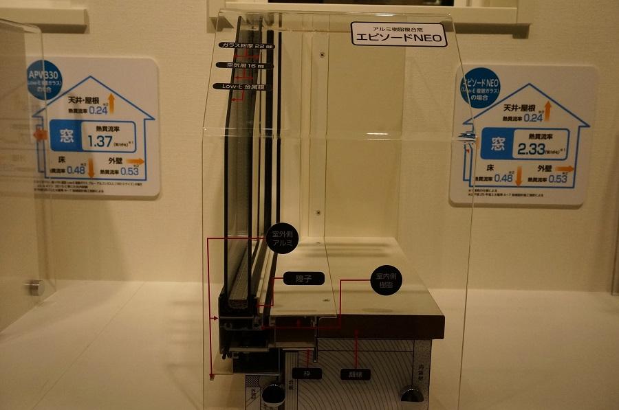 アルミ樹脂複合サッシ